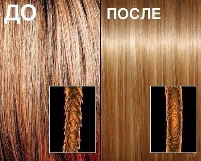 цветное биоламинирование волос фото до и после