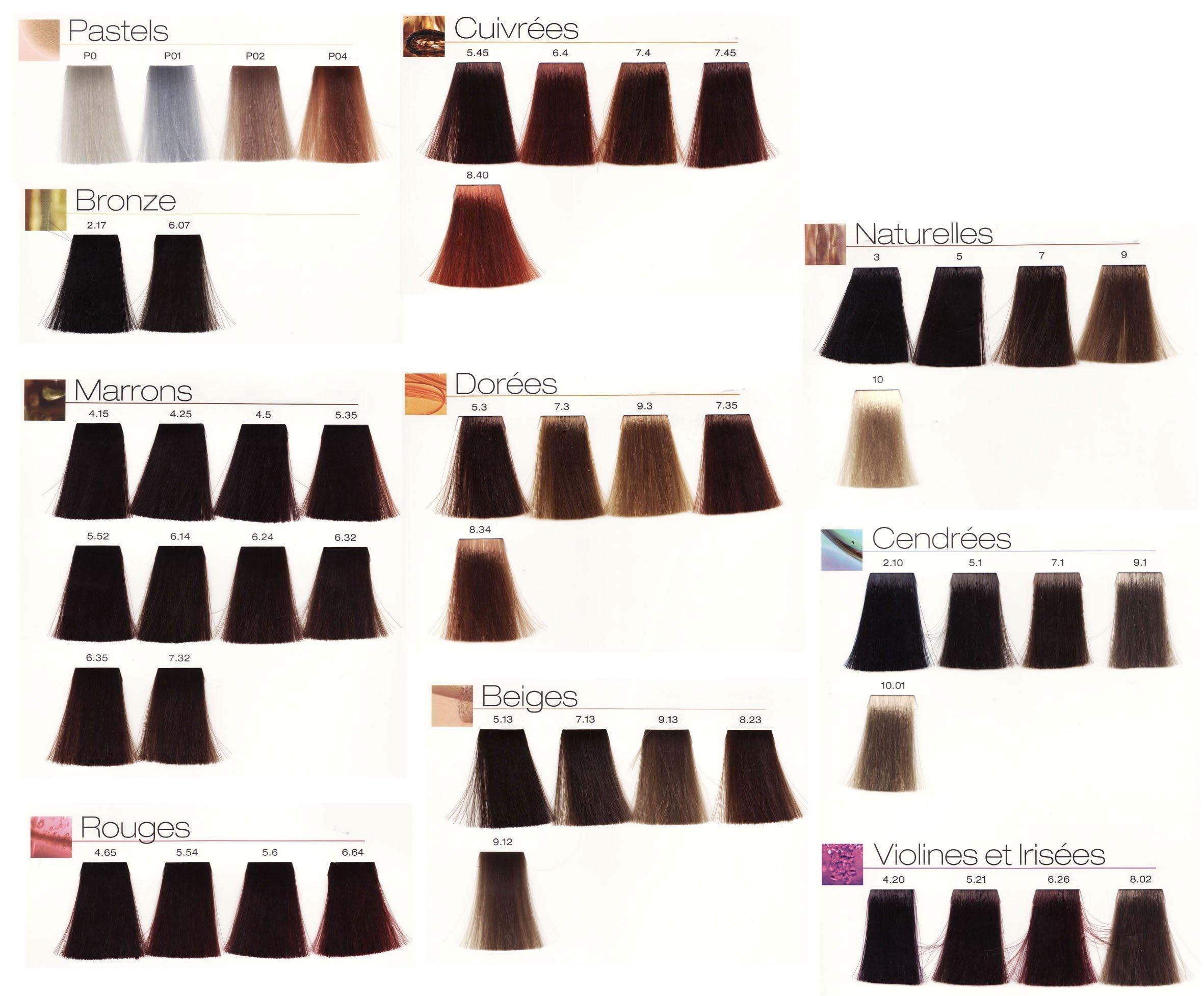 Краска для волос  Отзывы покупателей