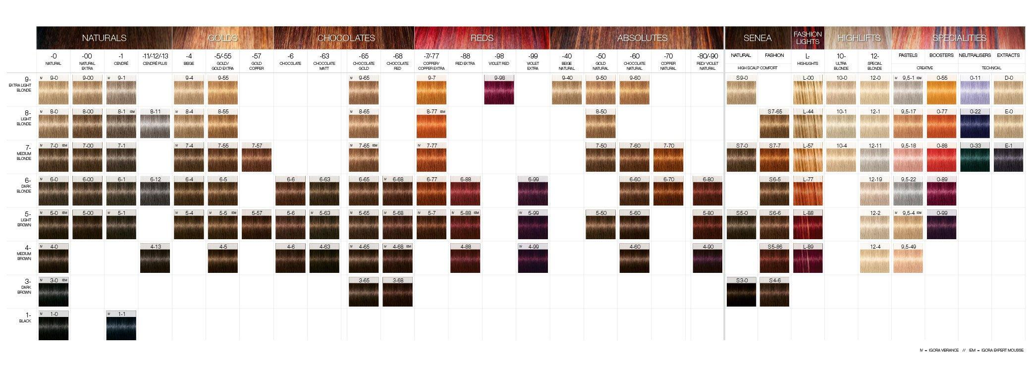 Краска для волос Лореаль Омбре  палитра цветов фото