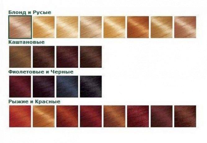 Источник: http://hair-trendsru/palitry-professionalnyh-krasok/kraska-kezy-palitra-cvetov