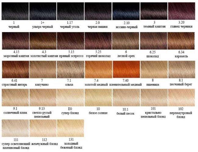 Профессиональная краска для волос лонда рыжие оттенки