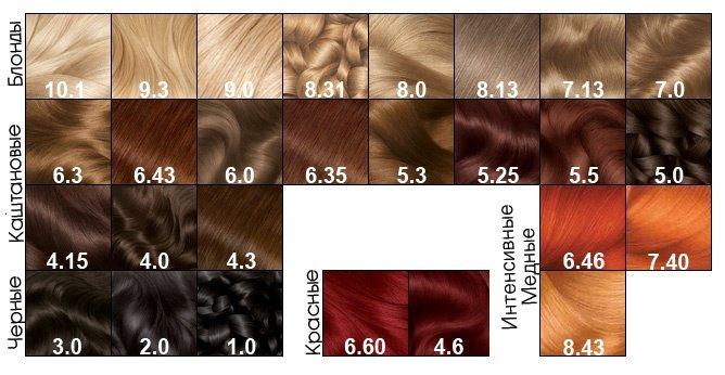 Краска для волос палитра цвета отзывы и фото какая