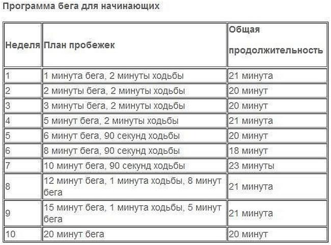 kak-nachat-begat-s-nulya-devushke_15