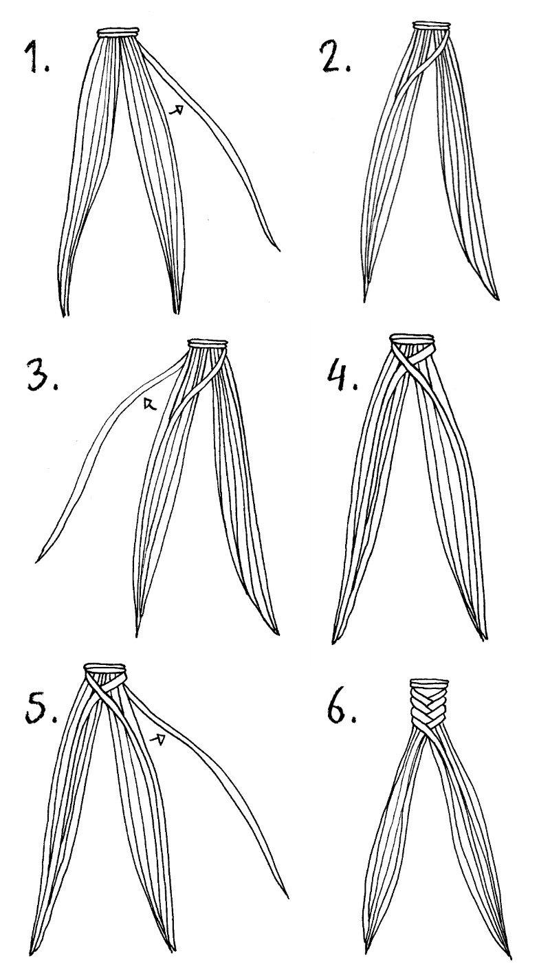 Схема плетения с надписями