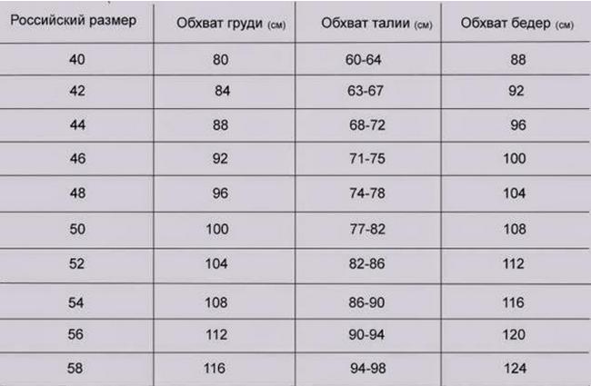 zhenskie-razmery-odezhdy-tablica-rossija_05