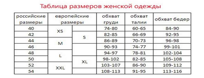 zhenskie-razmery-odezhdy-tablica-rossija_07