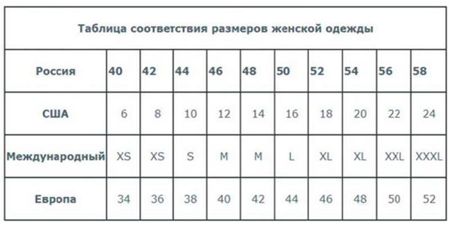 Женские размеры одежды россия