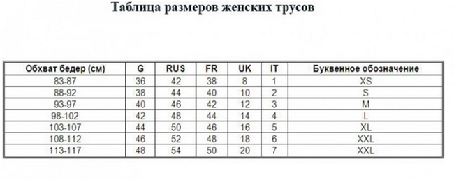 zhenskie-razmery-odezhdy-tablica-rossija_11