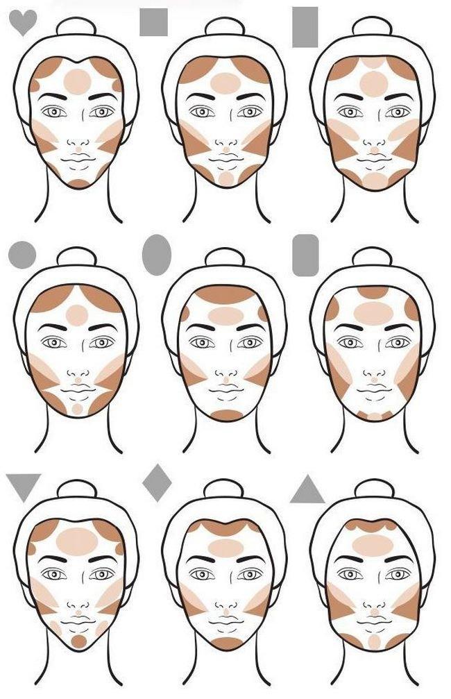 konturirovanie-lica-poshagovaya-instrukciya-foto_ (9)