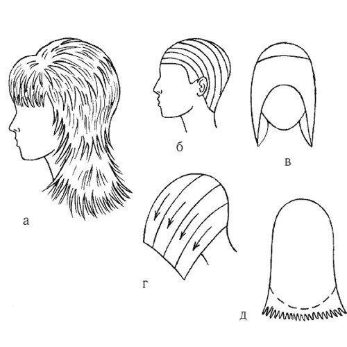 Схема стрижки волос для модели рапсодия