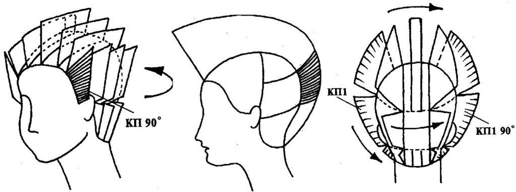 Схема выполнения стрижки аврора