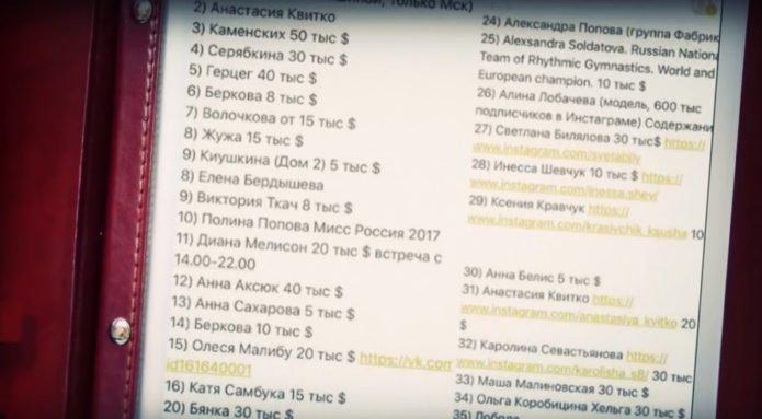 Ольга Серябкина эскорт