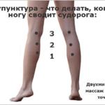 Расположение точек для массажа, предотвращающего судороги