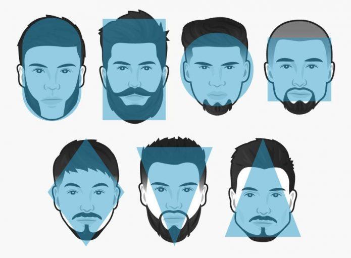 Форма бороды по типу лица