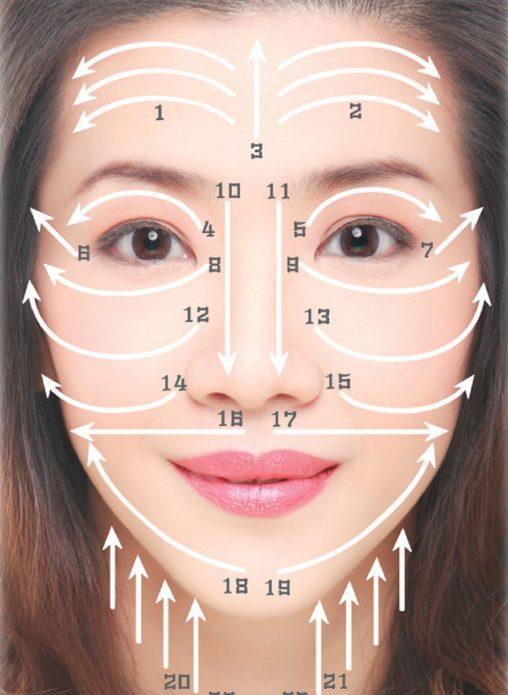 Схема лимфотка на лице