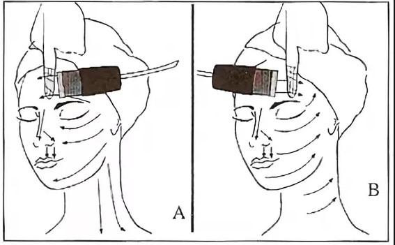 Схема ультразвукового массажа