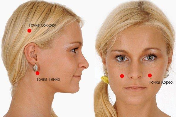 Лицо женщины в профиль и анфас