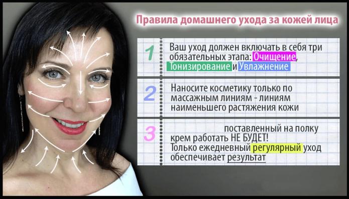 Основные правила использования кремов