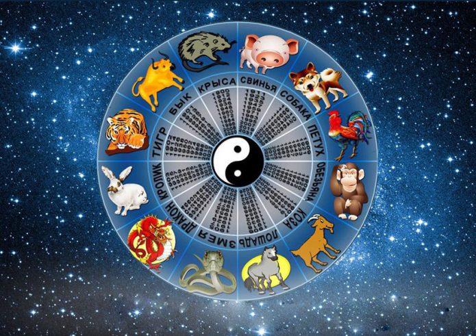 Животные восточного календаря